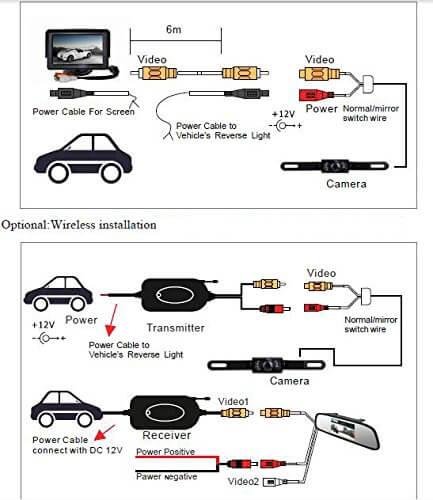 how do backup cameras work